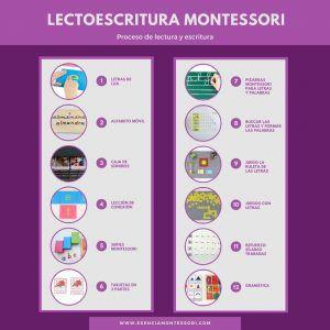imprimible lectoescritura Montessori